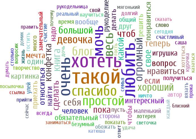 мой бложик в словах=)))