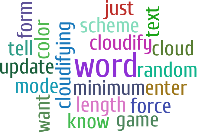 word (2), cloudify (1), force (1), cloudifying (1), just (1), color (1), text (1), random (1), update (1), game (1), minimum (1), form (1), know (1), want (1), enter (1), scheme (1), length (1), tell (1), cloud (1), mode (1)