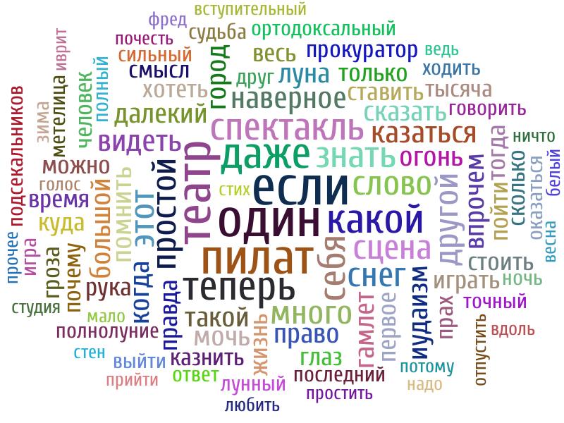павел (35), софья (27), мочь (26), такой (24), гервера (24), сказать (23), только (23), один (23), знать (22), если (21), тоже (21), можно (20), прокурор (18), надежда (18), весь (18), дмитрий (18), рука (17), свет (17), говорить (17), надо (16), какой (16), баронесса (16), простой (16), габричевский (15), хотеть (15), этот (15), юлий (15), большой (14), входить (14), человек (14), римма (14), адвокат (14), себя (13), анна (13), николай (13), савватий (13), анастасий (13), время (12), рыба (12), стол (12), несколько (12), когда (12), слово (12), почесть (11), конец (11), перед (11), правда (10), пестель (10), собственный (10), ведь (10), много (10), точный (10), писать (10), через (10), здесь (10), потому (10), сторона (10), что-то (10), почему (10), свадьба (10), даже (10), небо (9), птицын (9), сидеть (9), город (9), подушка (9), стих (9), сивецкай (9), персонаж (9), жизнь (9), смотреть (9), след (9), видеть (9), миролюб (9), сделать (9), очень (9), гришка (9), доктор (9), контузия (9), длинный (9), стать (9), найти (8), михаил (8), всегда (8), первое (8), фильм (8), тогда (8), свое (8), байкал (8), страшный (8), чтобы (8), пить (8), фото (8), сейчас (8), раненый (8), тюрьма (8), свой (8), жить (8), казаться (7)